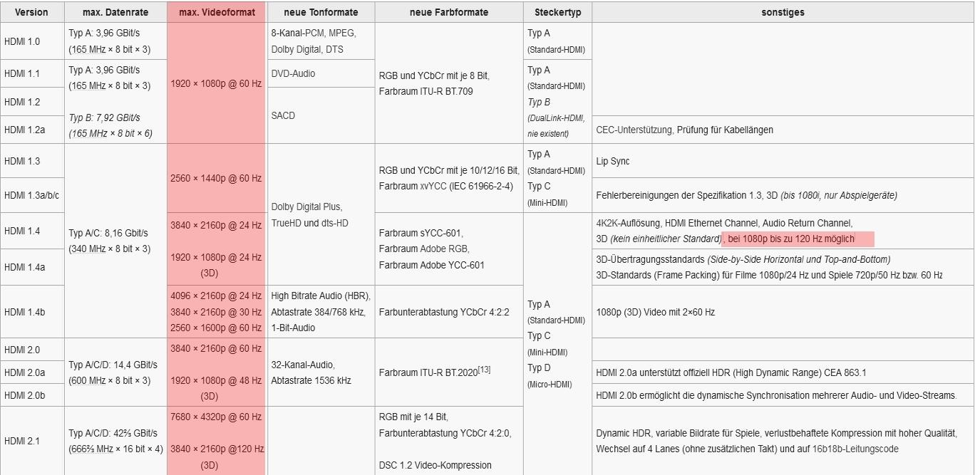 HDMI versionen.jpg